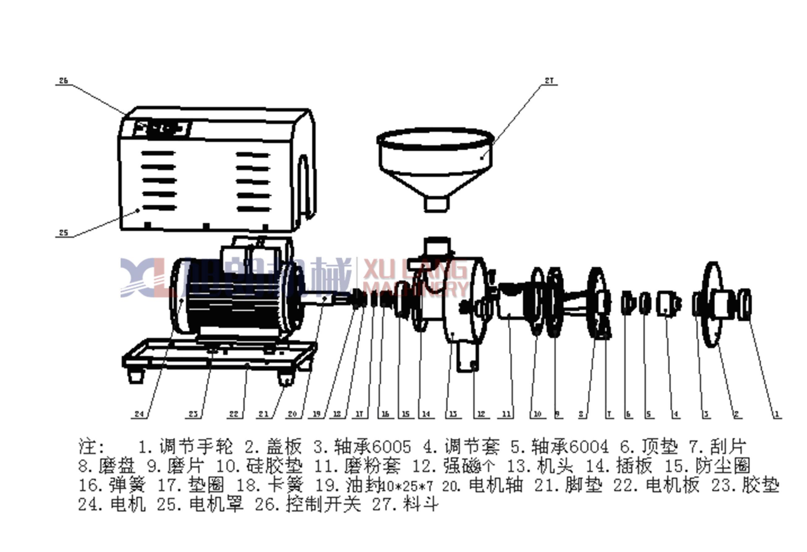 860磨粉机拆解图