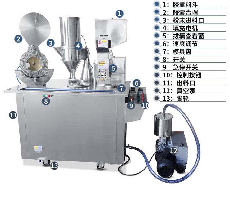 胶囊填充机结构示意图